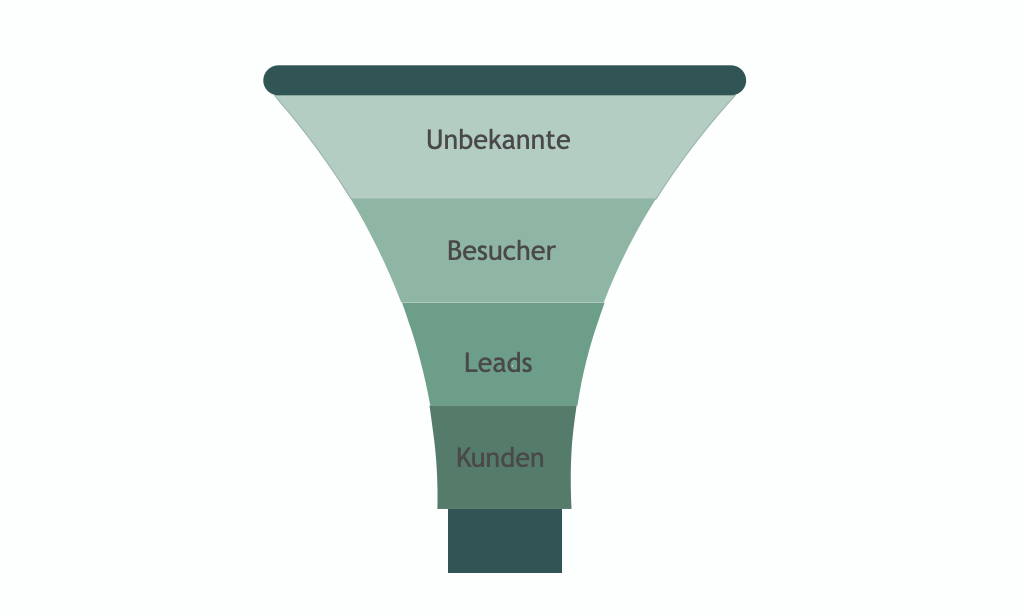 healthcare inbound marketing